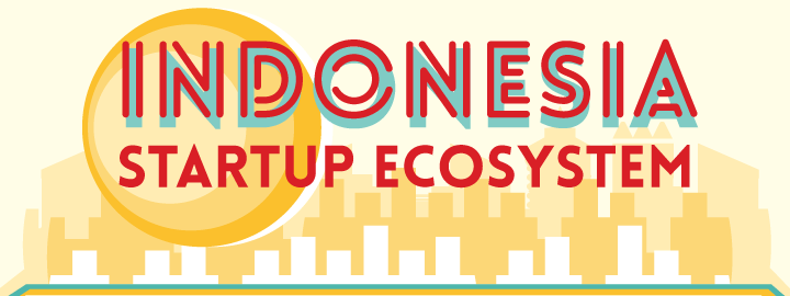 3522-indonesia-startup-ecosystem-feature-image